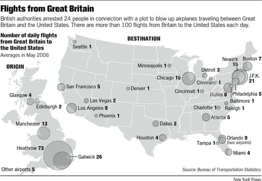 (A14) Flights from Great Britain