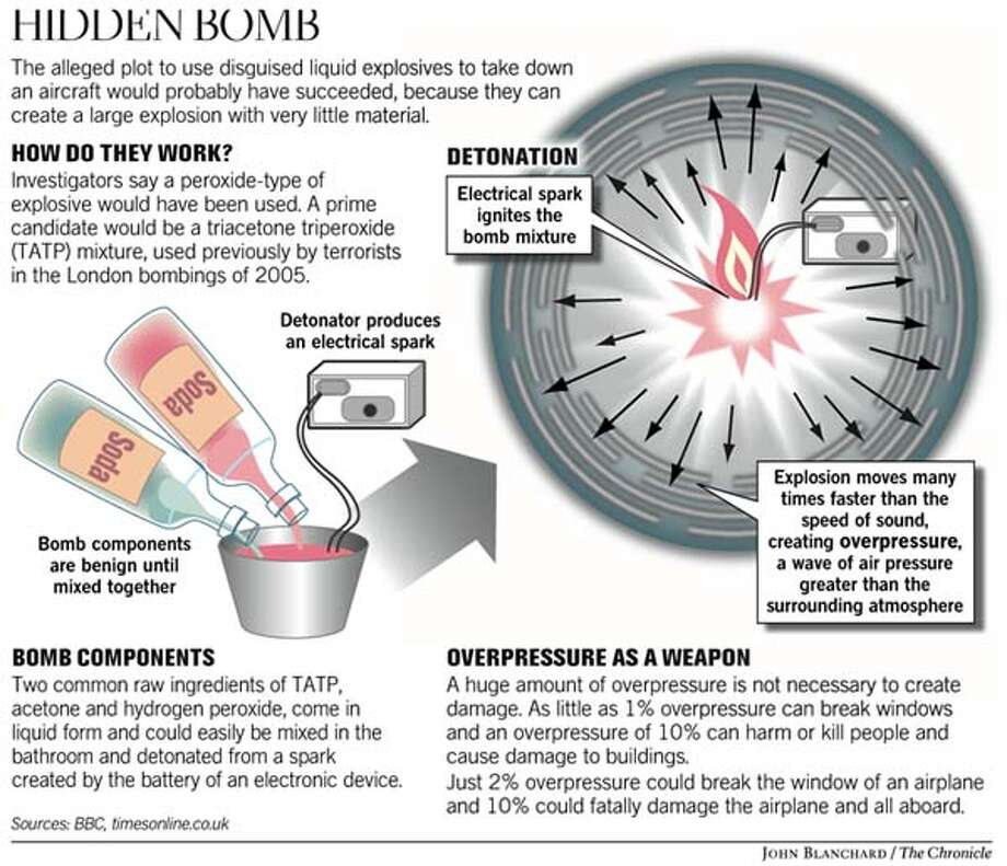 (A22) Hidden Bomb