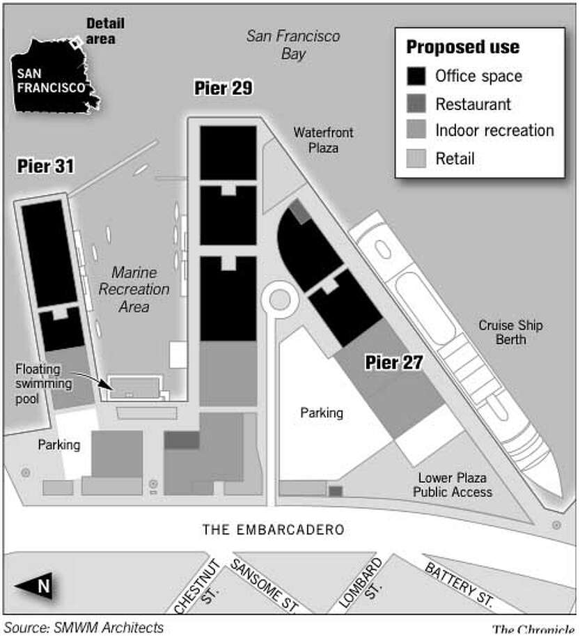 San Francisco Piers 27-31 -- Shorenstein Development LLC presented the San Francisco Port Commission with this preliminary plan for Piers 27-31 on Tuesday. The plan calls for 400,000 square feet of office space plus recreational space that could include a bowling alley, roller-skating rink, swimming pool and rock-climbing gym. Chronicle Graphic