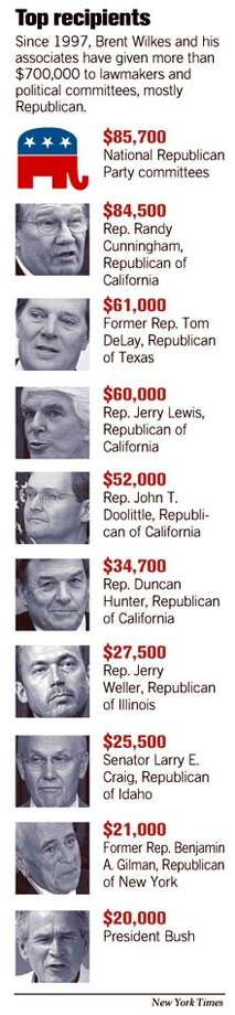 Top Recipients. New York Times Graphic