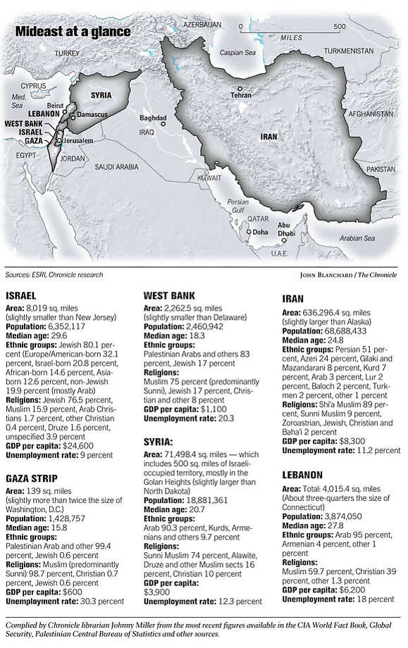 Mideast at a glance. Chronicle Graphic