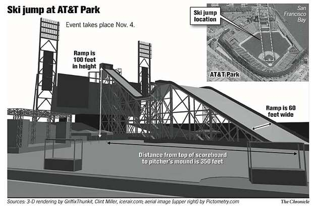 Ski jump at AT&T Park. Chronicle Graphic