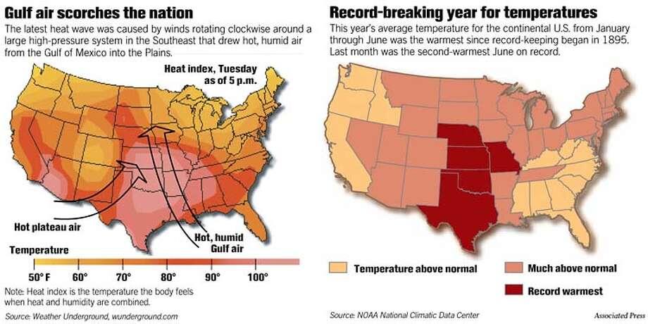 Heat Wave. Associated Press Graphic