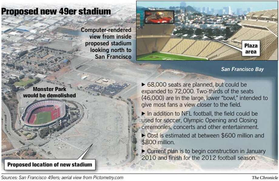 Proposed New 49er Stadium. Chronicle Graphic