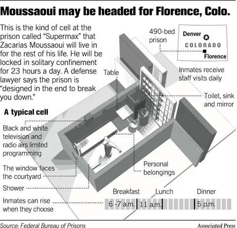 Where men rot / Moussaoui will be sent to a maximum security prison