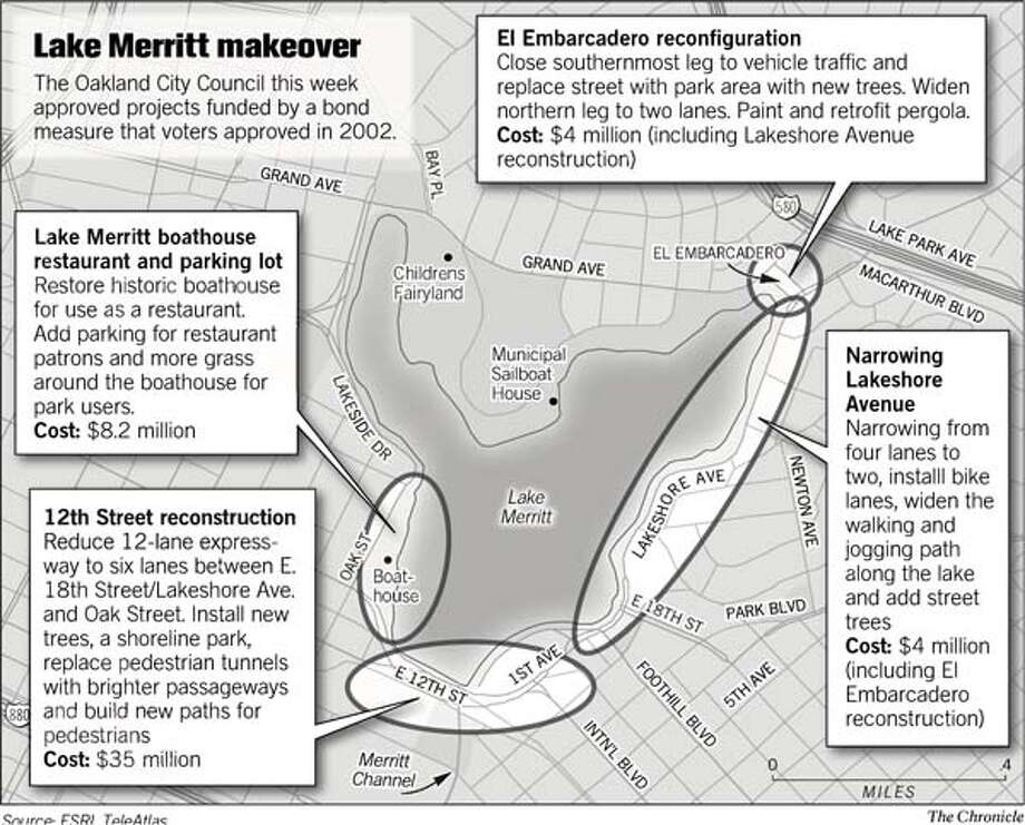 (B4) Lake Merrit MakeOver