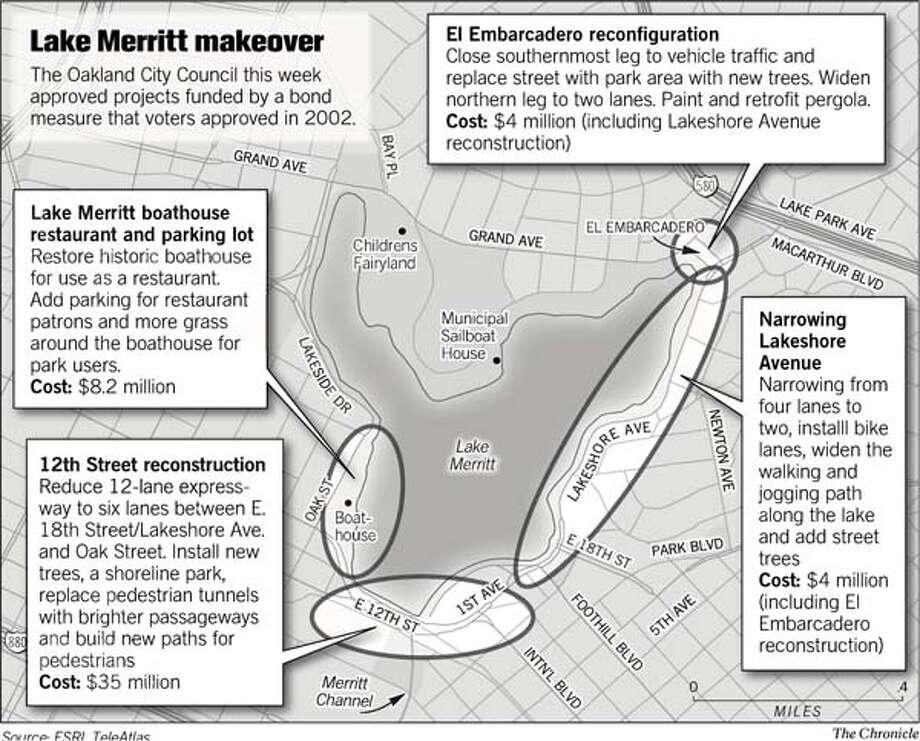 (B4) Lake Merrit MakeOver
