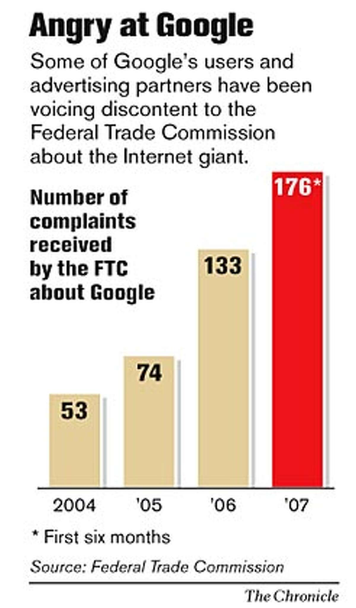 Angry at Google. Chronicle Graphic