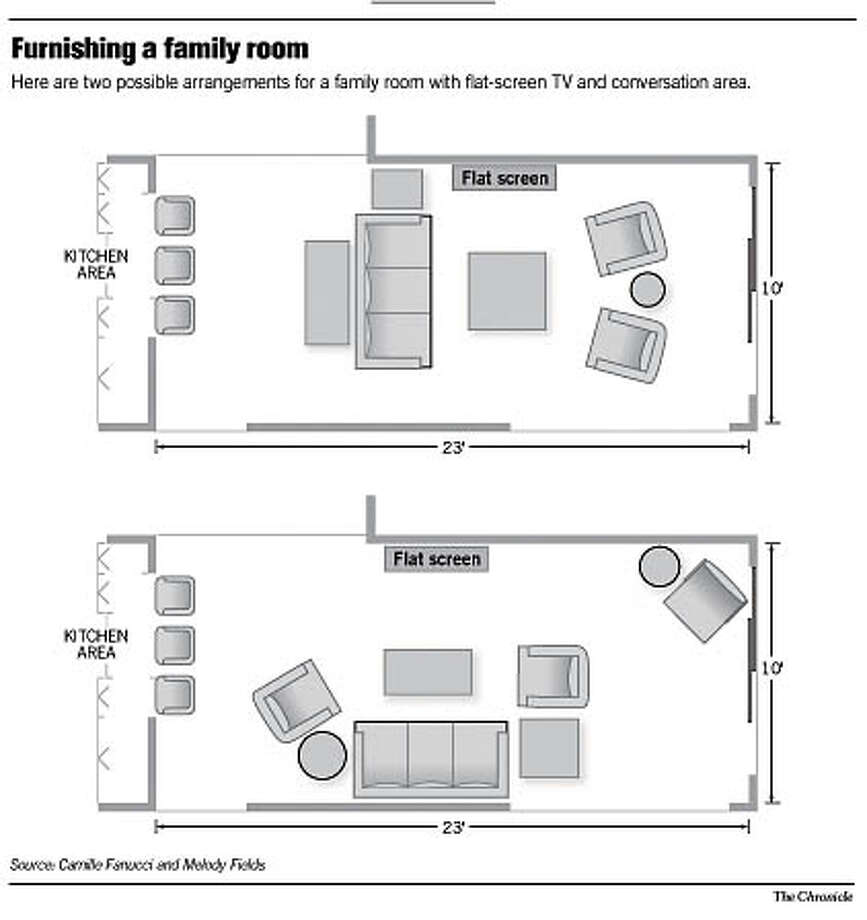 Furnishing a Family Room. Chronicle Graphic