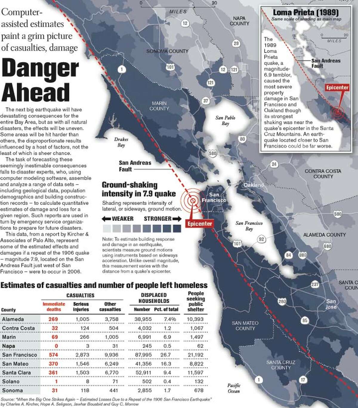 Danger Ahead. Chronicle graphic by Todd Trumbull