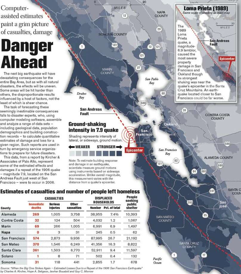 Danger Ahead. Chronicle graphic by Todd Trumbull Photo: Todd Trumbull