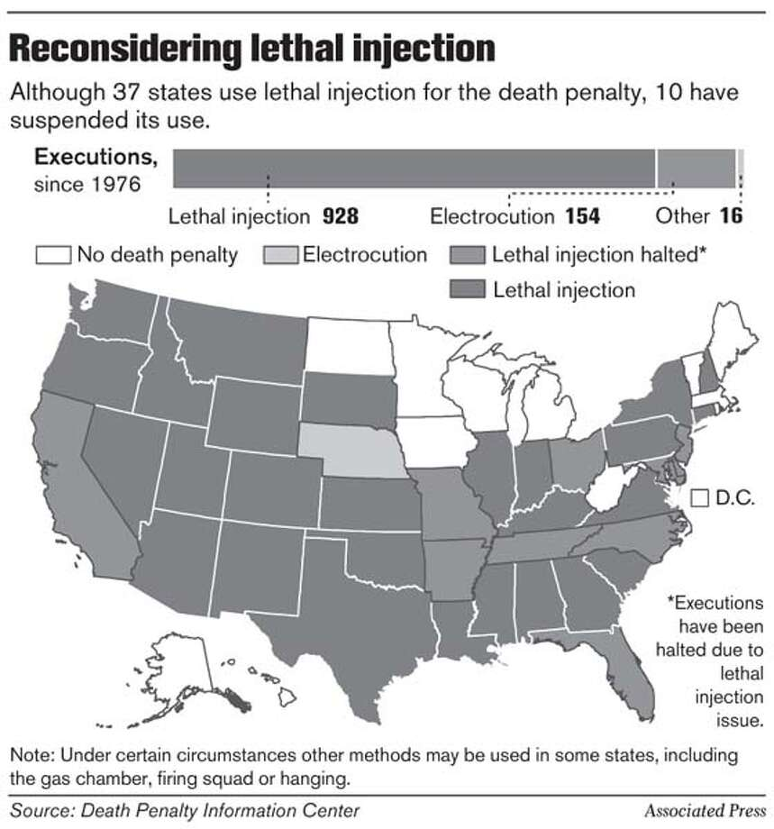 Reconsidering Lethal Injection. Associated Press Graphic