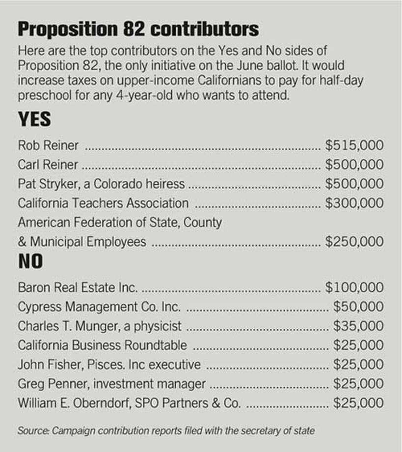 (B3) Proposition 82