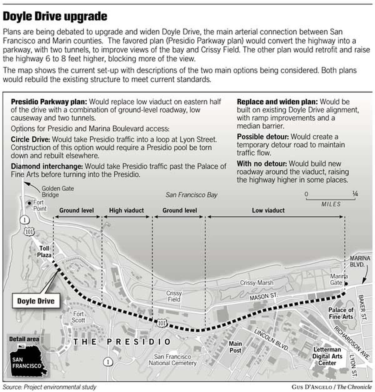 (B3) Doyle Drive Upgrade