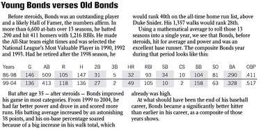 WHY BONDS USED STEROIDS / Excerpt from Chronicle reporters