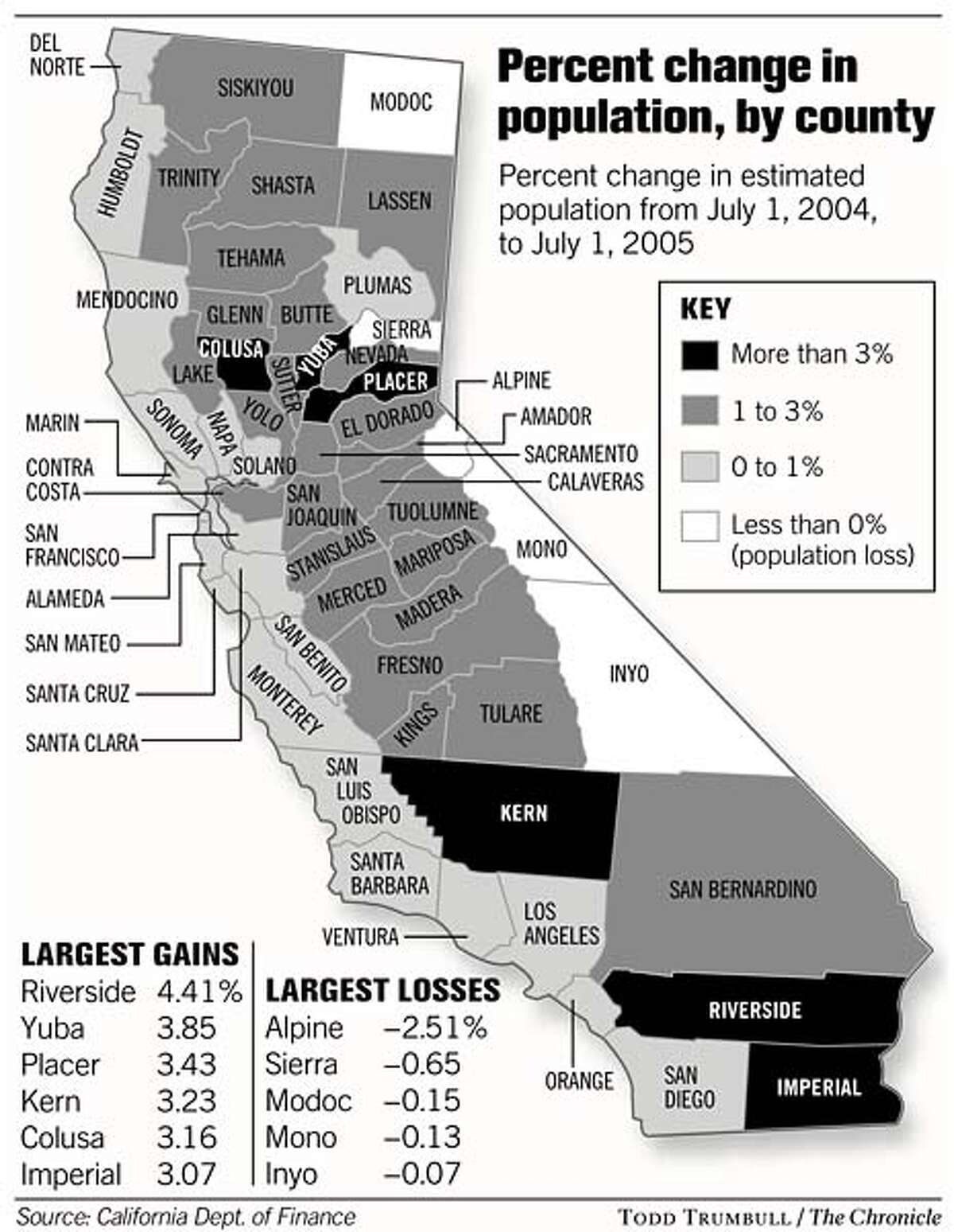 Percent change in population by county. Chronicle graphic by Todd Trumbull