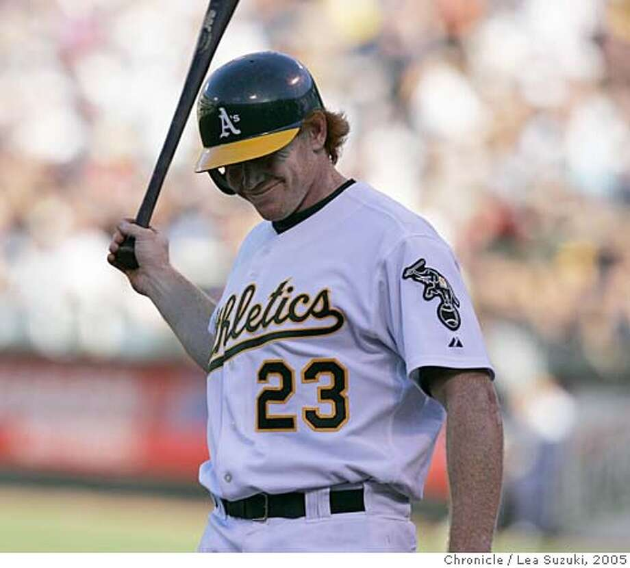athletics003.JPG Bobby Kielty reacts after striking out in the second inning. Oakland Athletics vs. New York Yankees. Photo taken on 9/4/05 in Oakland, CA. Photo by Lea Suzuki/ The San Francisco Chronicle Ran on: 09-05-2005  From the first pitch, which Derek Jeter hit for a home run (upper left), A's manager Ken Macha had plenty of chances to rub his brow during a loss to the Yankees. Ran on: 09-05-2005  From the first pitch, which Derek Jeter hit for a home run, upper left, A's manager Ken Macha had plenty of chances to rub his brow during a loss to the Yankees. Photo: Lea Suzuki