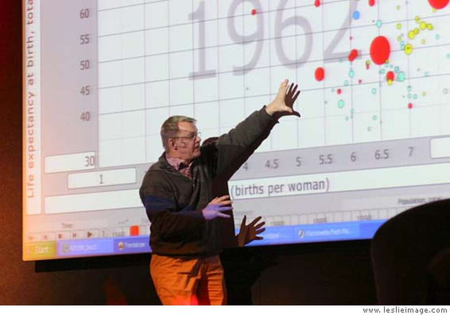 "02_22_HansRosling_10.JPG 2/22/2006 Hans Rosling at the Technology Entertainment Design conference in Monterey at the Monterey Conference Center with a central theme : ""The Future We WIll Create"" MANDATORY CREDIT FOR PHOTOG / -MAGS OUT Photo: Www.leslieimage.comwww.leslieim"
