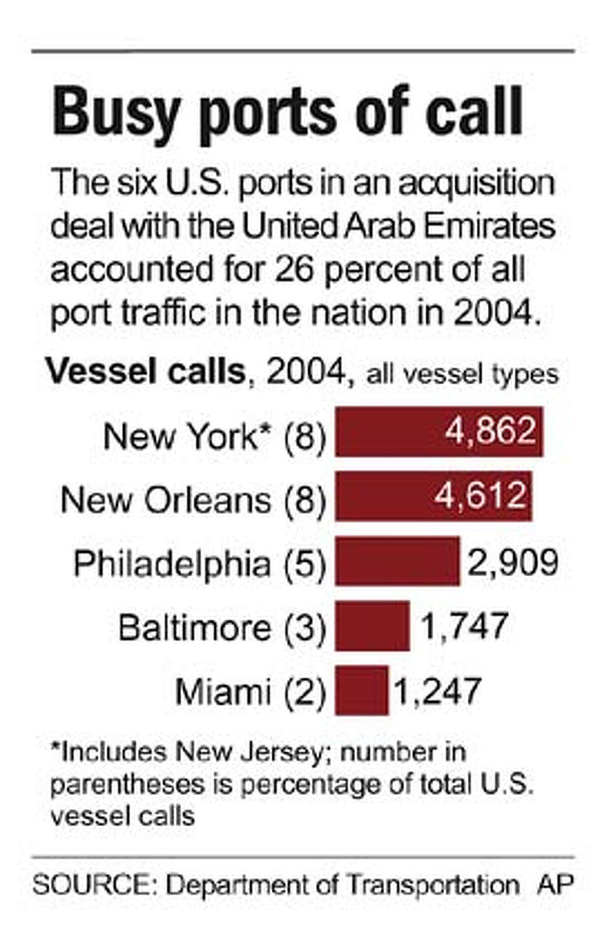 Associated Press Graphic