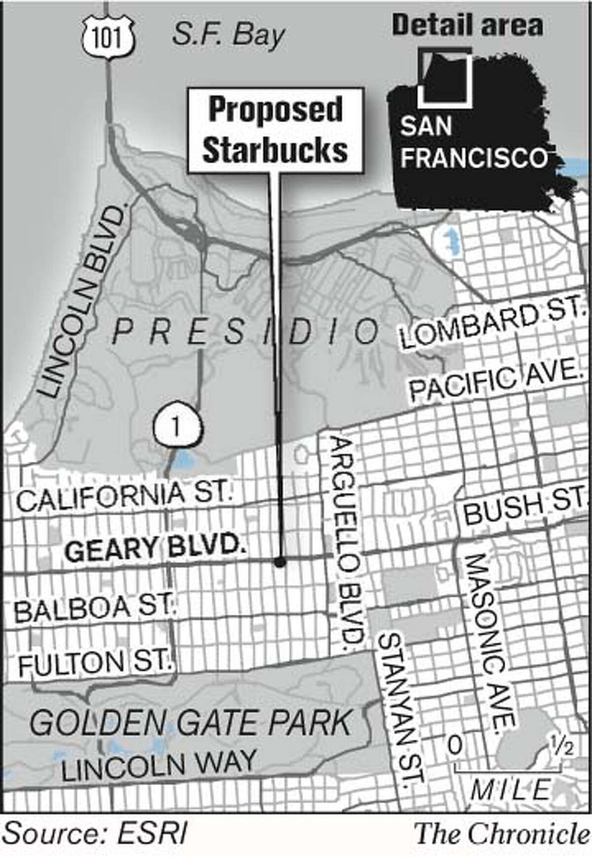 Proposed Starbucks. Chronicle Graphic