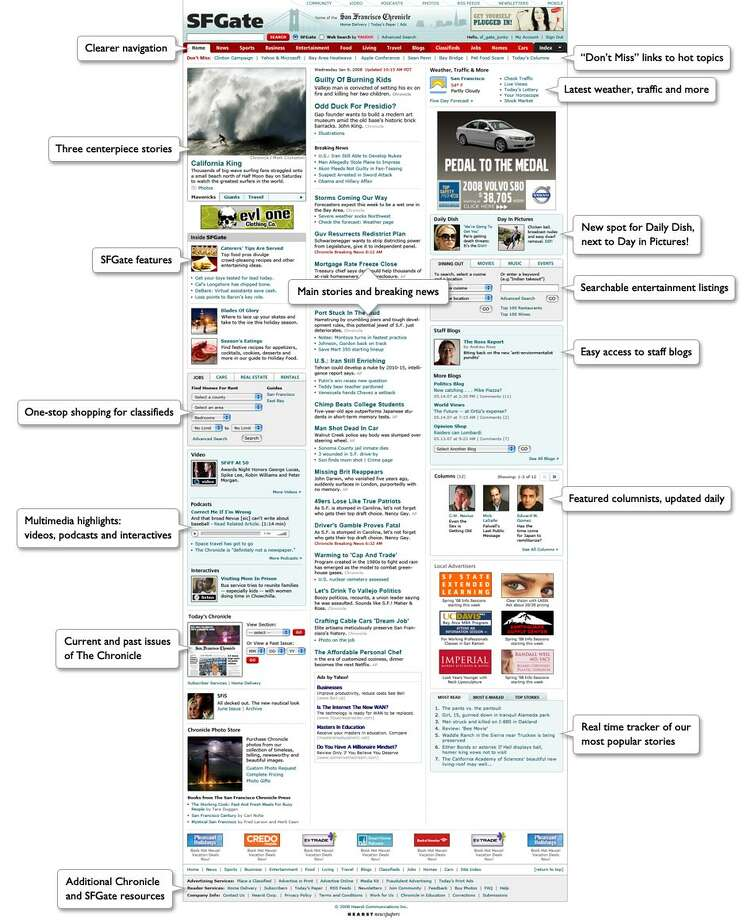 Here are some features of the upcoming SFGate Home Page.   Comments
