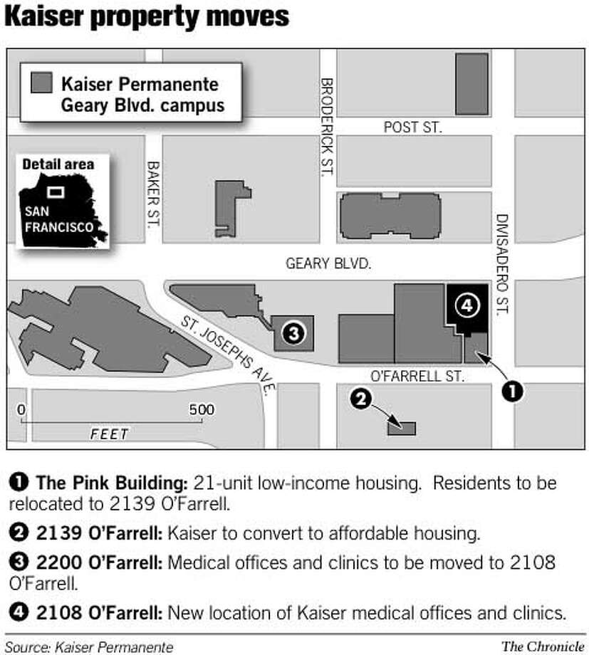 Kaiser Property Moves. Chronicle Graphic