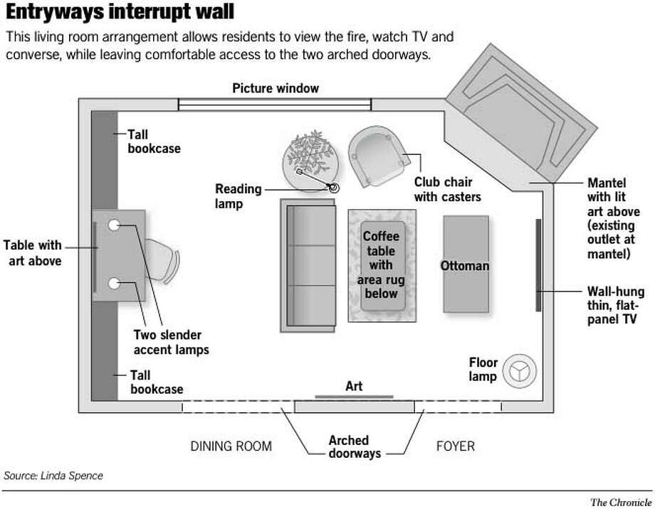 Entryways Interrupt Wall. Chronicle Graphic