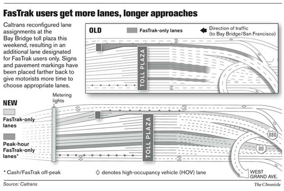 FasTrak Users Get More Lanes, Longer Approaches. Chronicle Graphic