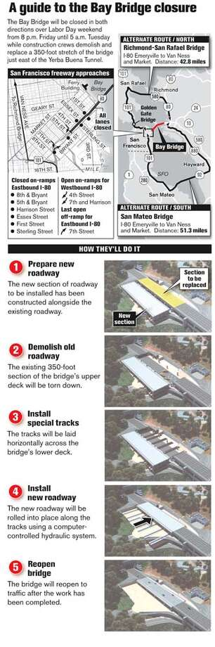 A guide to the Bay Bridge closure. Chronicle Graphic