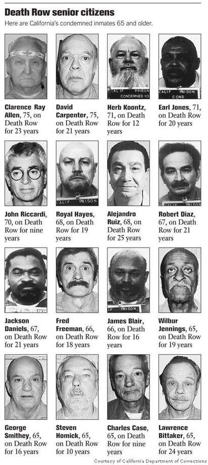 (A8) Death Row