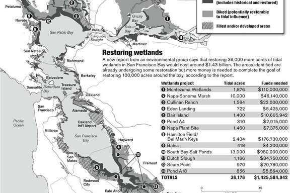 Restoring Wetlands. Chronicle graphic by John Blanchard