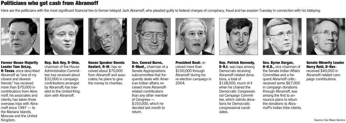 Politicians Who Got Cash from Abramoff. Chronicle Graphic