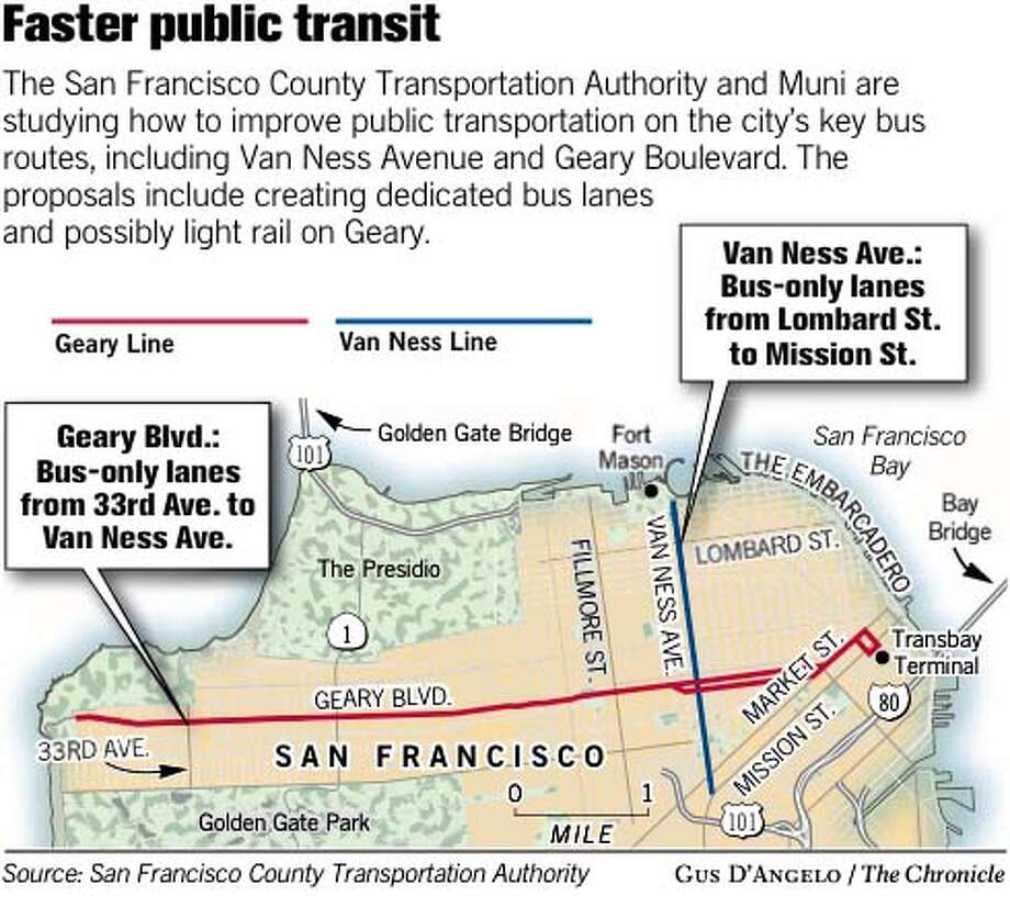 Faster Public Transit. Chronicle graphic by Gus D'Angelo