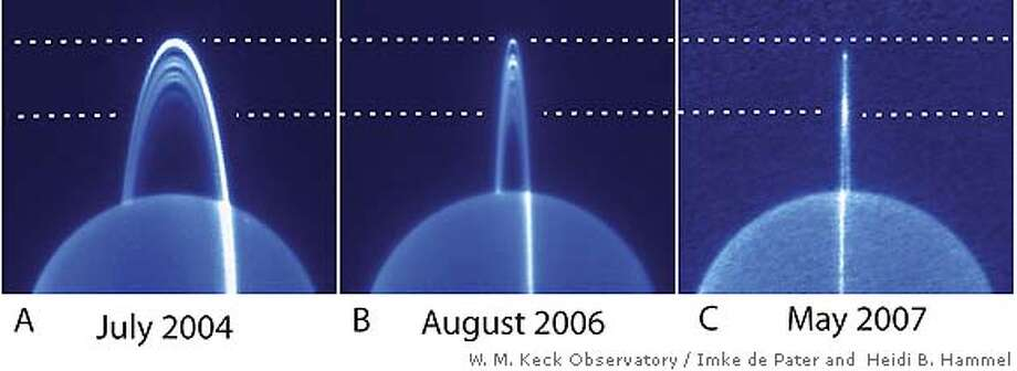 Comparison of the lit and unlit sides of the rings of Uranus. (A) The lit side in early July 2004, when the ring opening angle to Earth was 11�, and the angle to the Sun was 13.2�. (B) The lit side on August 1, 2006, when the ring opening from Earth was 3.6� and the opening to the sun was 5.2�. (C) The unlit side on May28, 2007, when the ring opening was 0.7� from Earth and 2.0� from the sun. The dotted lines show the position of rings epsilon (upper line) and zeta (lower line). The pericenter of epsilon, that is, the part of the ring closest to the planet, was near the tip of the ring in 2006, at about 11 o�clock in 2004, and at about 2 o�clock in 2007. Courtesy: Imke de Pater (UC Berkeley), Heidi B. Hammel (SSI, Boulder) and the W. M. Keck Observatory. Photo: See Caption