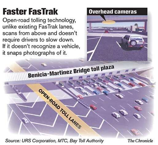 Faster FasTrak. Chronicle Graphic