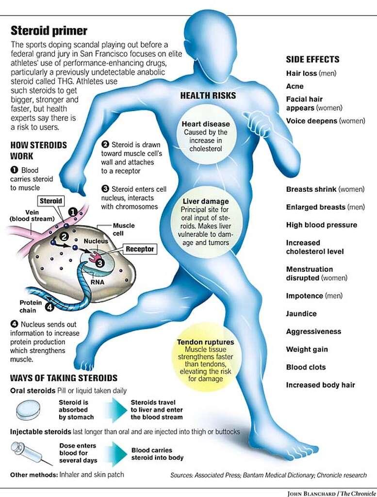 Arimidex Archives - Planet Steroids