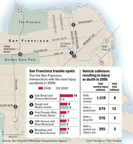 San Francisco Trouble Spots. Chronicle graphic by Todd Trumbull