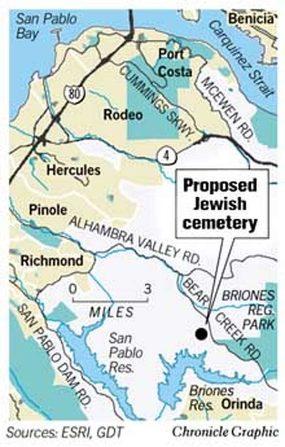 Proposed Jewish Cemetery. Chronicle Graphic
