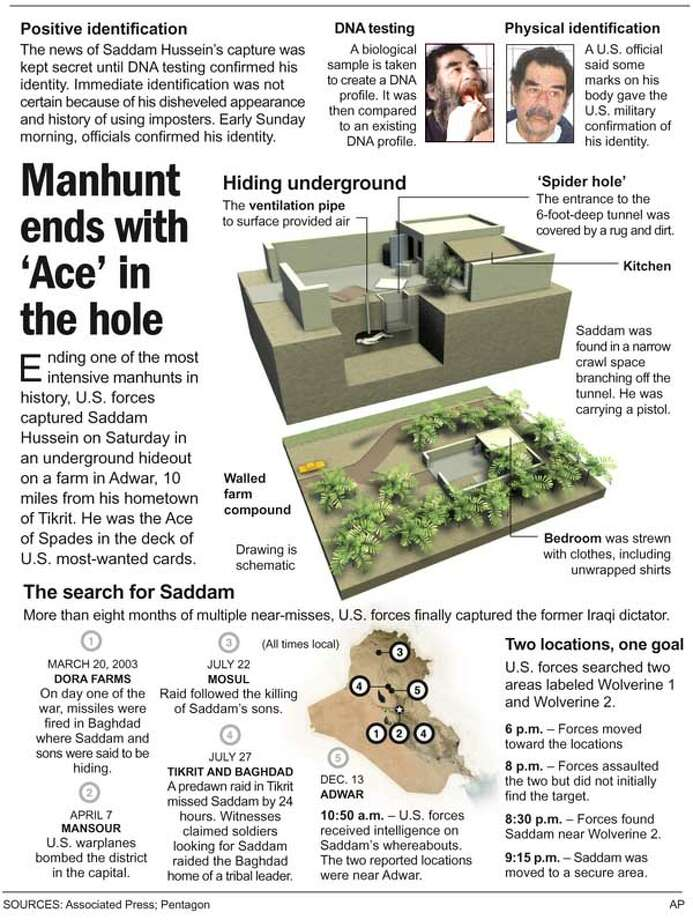 Manhunt ends with 'Ace' in the hole. Associated Press Graphic