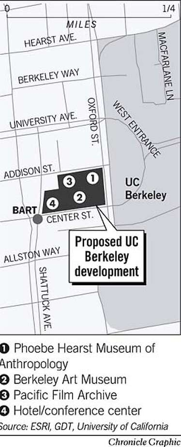 Proposed UC Berkeley Development. Chronicle Graphic