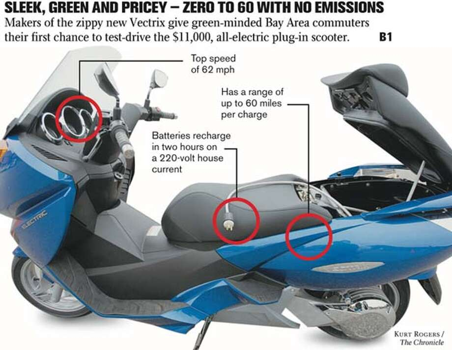 Sleek, Green and Pricey -- Zero to 60 With No Emissions. Chronicle Graphic