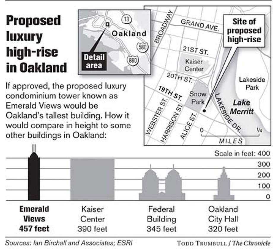 Proposed Luxery High-Rise in Oakland. Chronicle graphic by Todd Trumbull