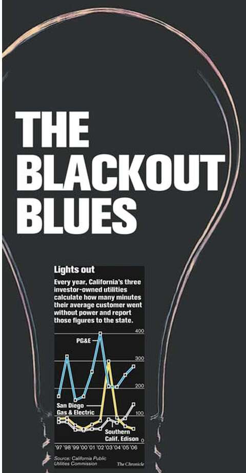 The Blackout Blues: Lights Out. Chronicle Graphic