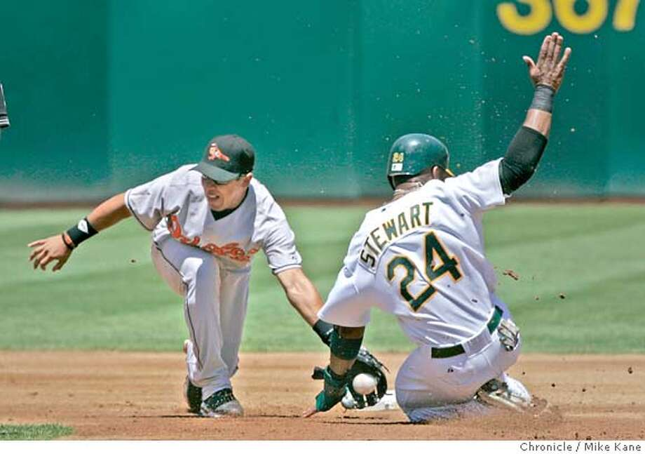 Oakland A's left fielder Shannon Stewart gets picked off by short stop Luis Hernandez trying to steal during the first inning versus Baltimore Orioles at Oakland Coliseum in Oakland, CA, on Sunday, July, 22, 2007. photo taken: 7/22/07  Mike Kane / The Chronicle ** Photo: MIKE KANE