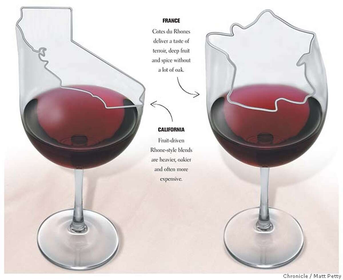 Why doesn't California make more $10 Rhone-style wines? French reds offer more personality for the price. Chronicle photo illustration by Matt Petty