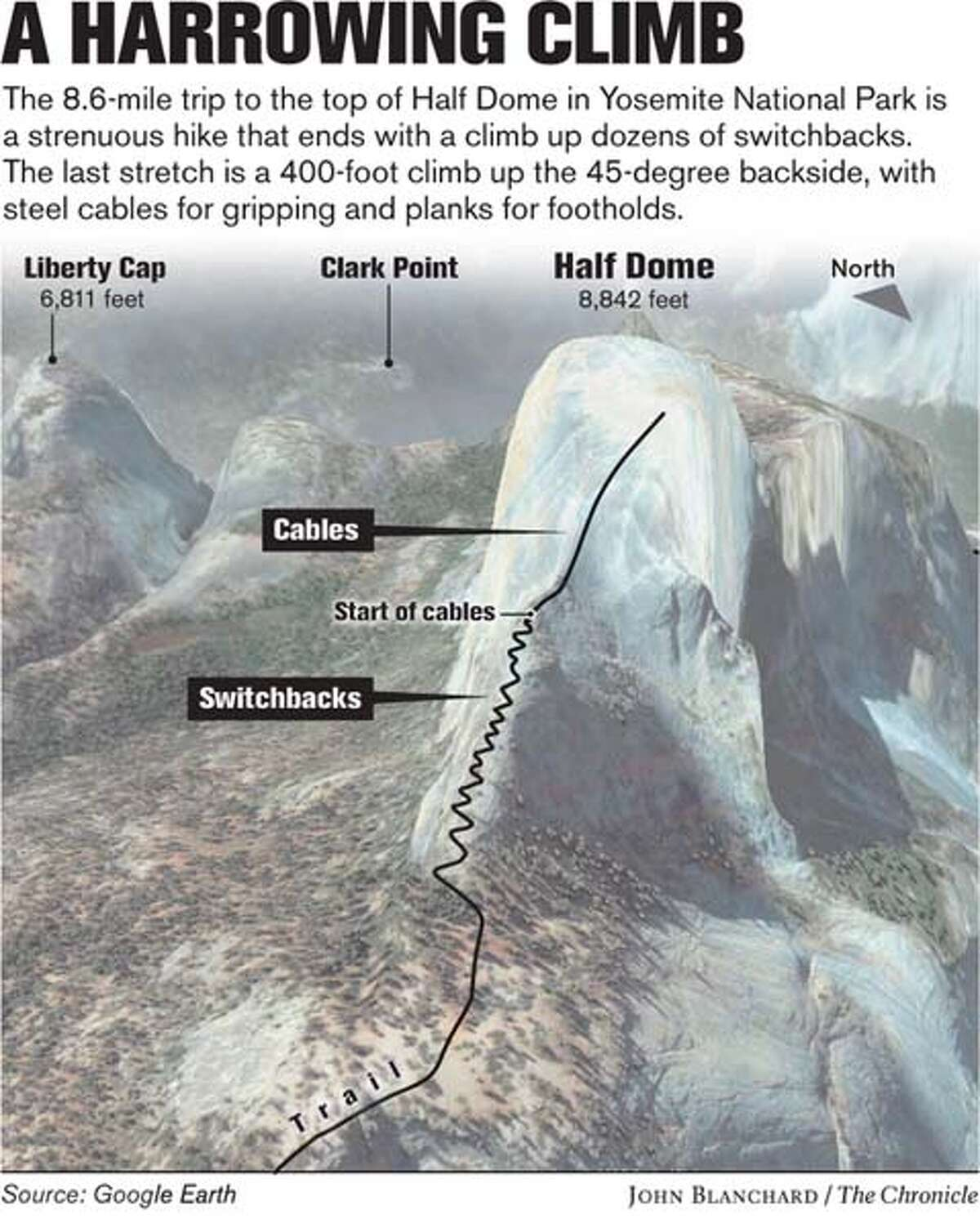 A Harrowing Climb. Chronicle graphic by John Blanchard
