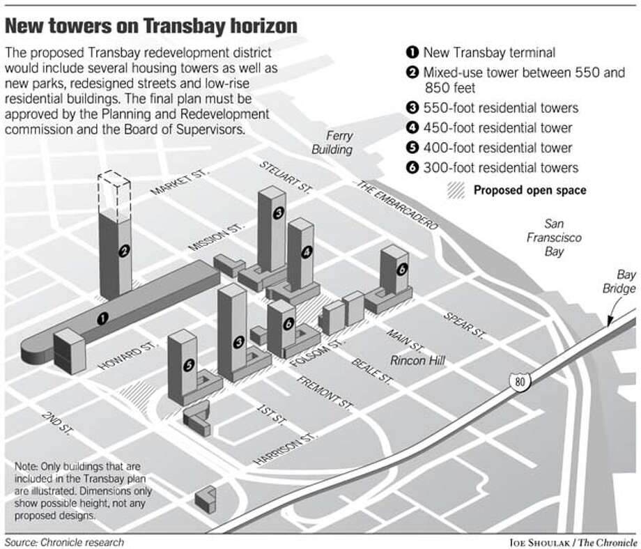 New Towers on Transbay Horizon. Chronicle graphic by Joe Shoulak
