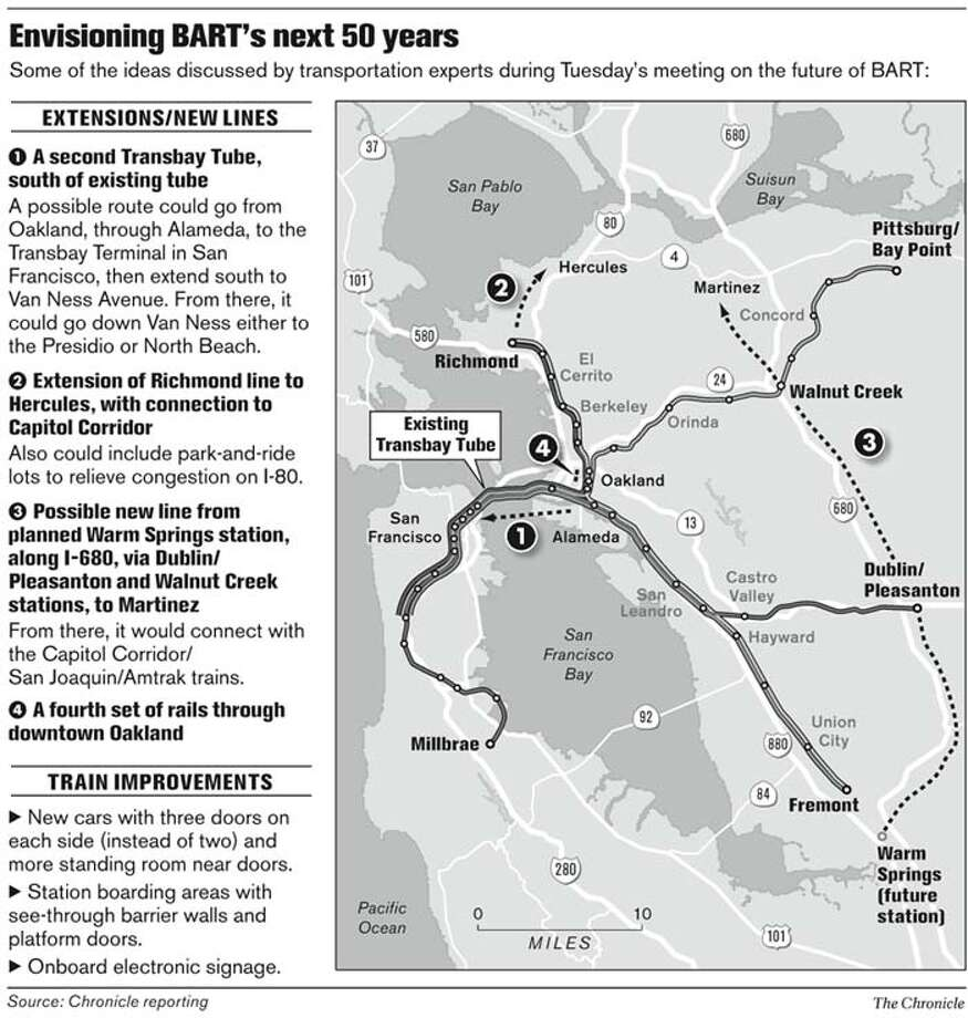 Envisioning BART's next 50 years. Chronicle Graphic