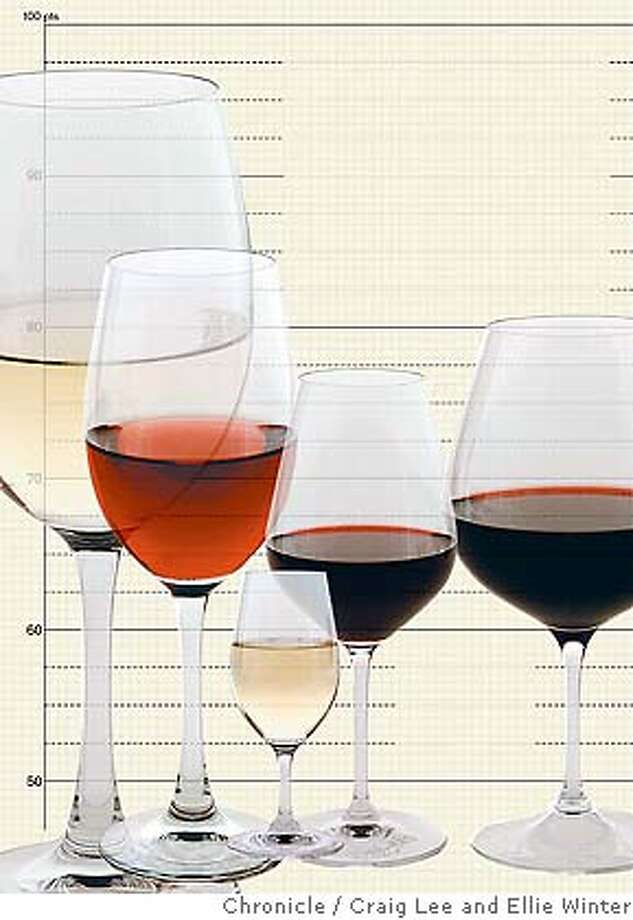 Are ratings pointless? The highs � and lows � of the 100-point scale. In 1999, Chateau St. Jean�s Cinq Cepages Cabernet Sauvignon became an international sensation when Wine Spectator rated it at 95 points and named it Wine of the Year. The fuss came because a 95-point wine at a suggested retail price of $28 was considered exceptional � even if many stores quickly jacked up that price. Earlier this year, Wine Spectator re-evaluated the very same wine as an unremarkable 88-pointer. (Photo illustration by Craig Lee and Ellie Winter / The Chronicle)