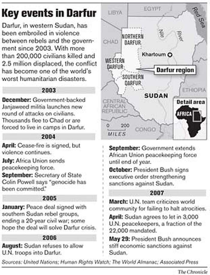Key Events in Darfur. Chronicle Graphic